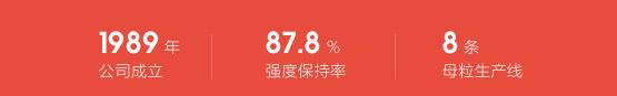 上海宝明化纤原料有限公司,色母粒,nbajrs直播低调色母粒,jrs直播站色母粒,化纤色母粒,jrs直播站BCF色母粒
